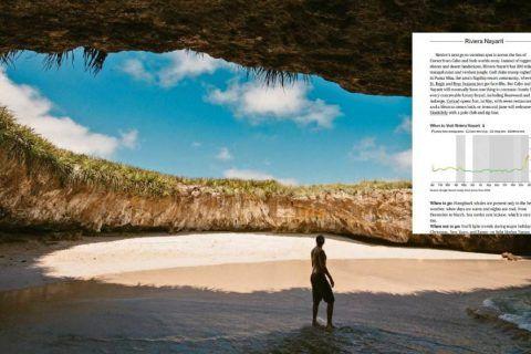 Riviera Nayarit entre los 24 destinos más recomendables del mundo en 2020